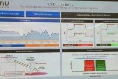 TIM sperimenta a Torino la tecnologia Full Duplex Relay su rete LTE